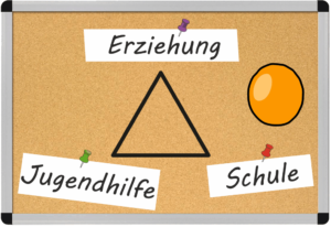 Spannungsfeld Erziehung-Jugendhilfe-Schule